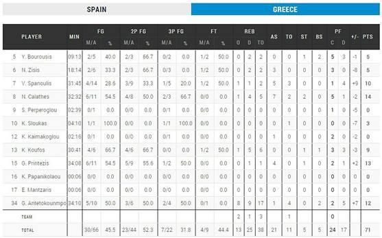 greece_statistics